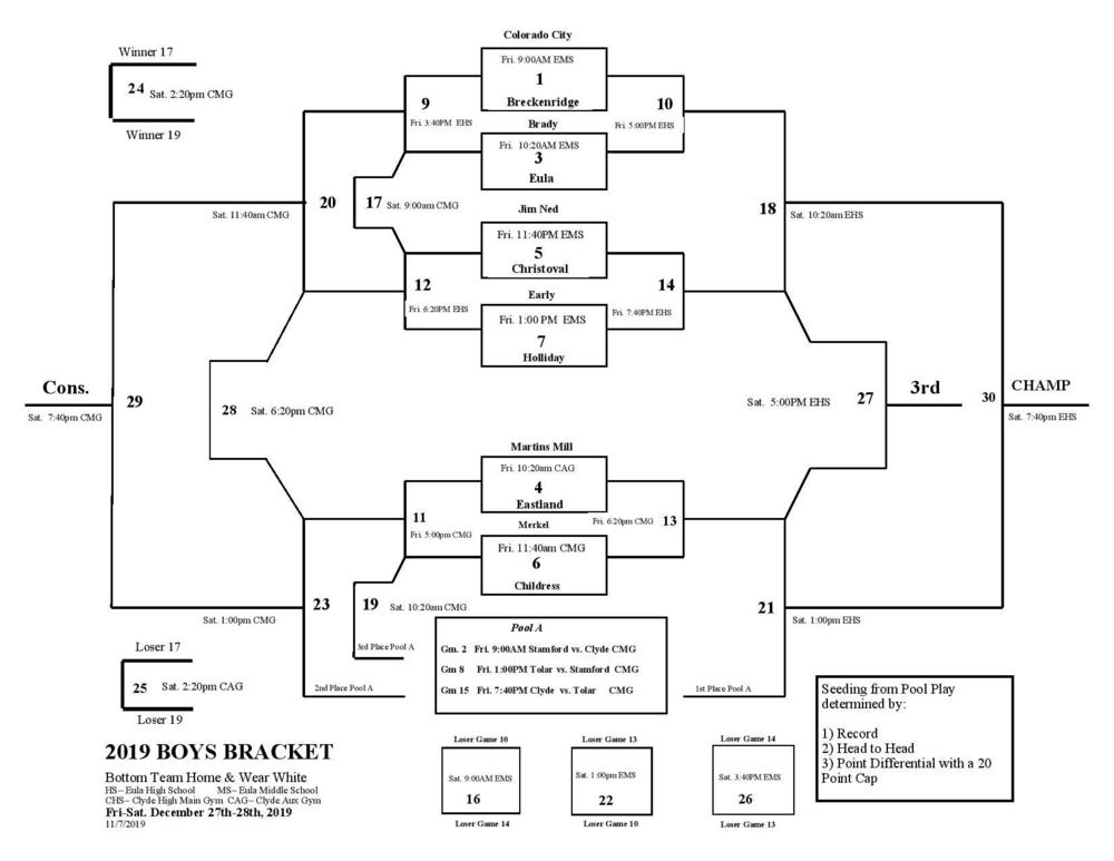 Eula Tournament Bracket